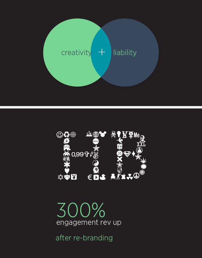Identity for Studio HB